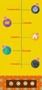infograf 2 Atareadas