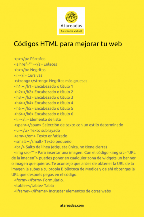 Herramientas Código HTML Atareadas